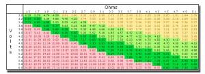 Ecig Watts Chart